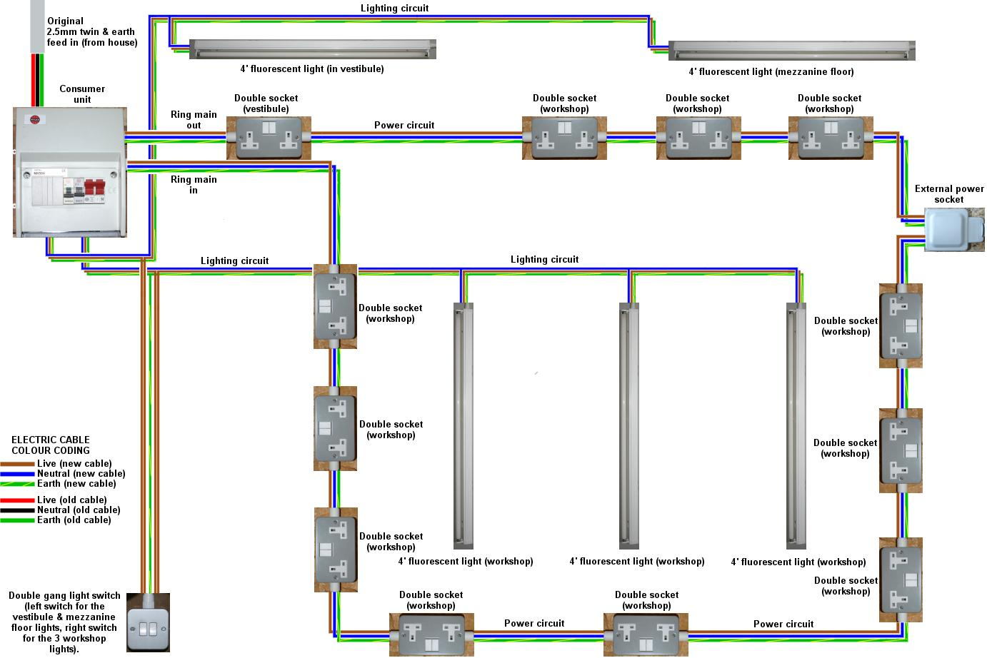 wiring diagram for garage uk schematic diagramshow to wire a garage diagram wiring diagram third level wiring diagram for furnace wiring diagram for garage uk