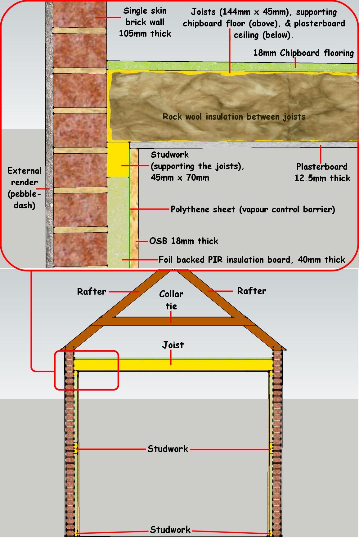 Garage to workshop conversion for Mezzanine floor construction details